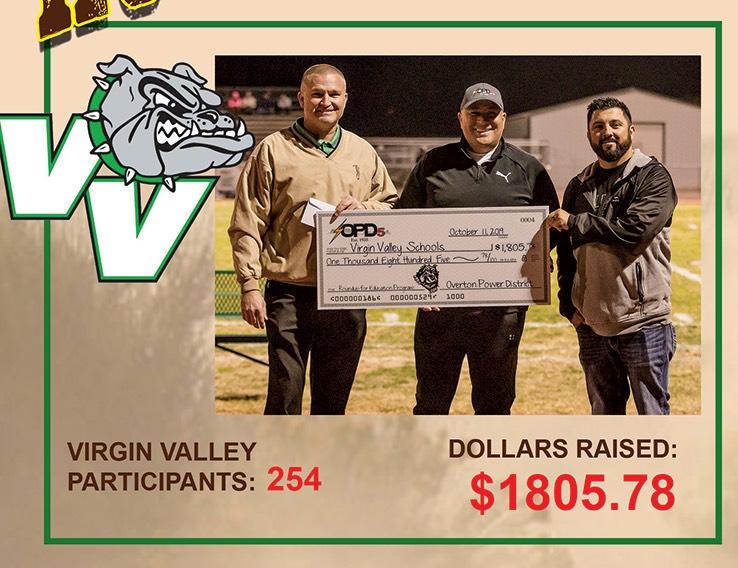 Virgin Valley Participants: 254. Dollars raised $1805.78